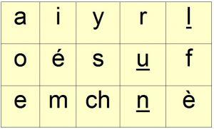 lettresscriptes