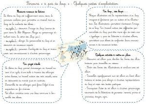 apasdeloups_fiche2