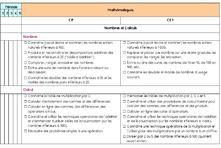 programmationcpce12012maths