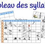 Tableau des syllabes