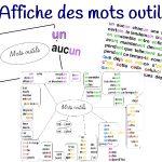 Affichage des mots-outils