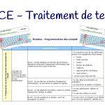 TICE : traitement de texte