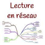 Lecture en réseau